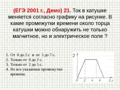(ЕГЭ 2001 г., Демо) 21. Ток в катушке меняется согласно графику на рисунке. В...