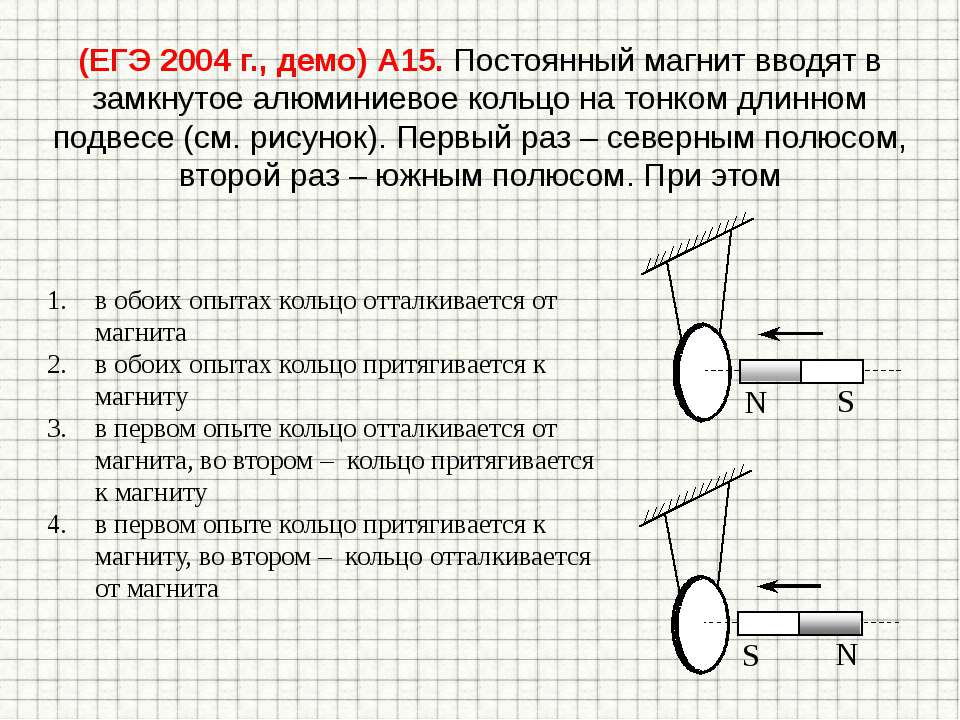 (ЕГЭ 2004 г., демо) А15. Постоянный магнит вводят в замкнутое алюминиевое кол...