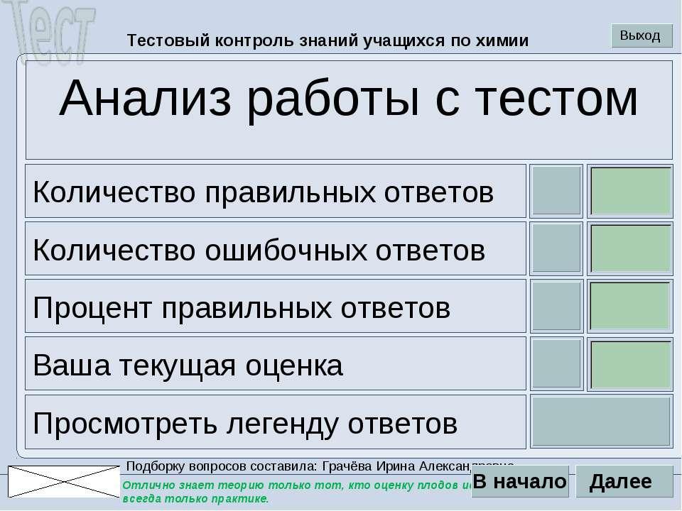 Анализ работы с тестом Количество правильных ответов Количество ошибочных отв...