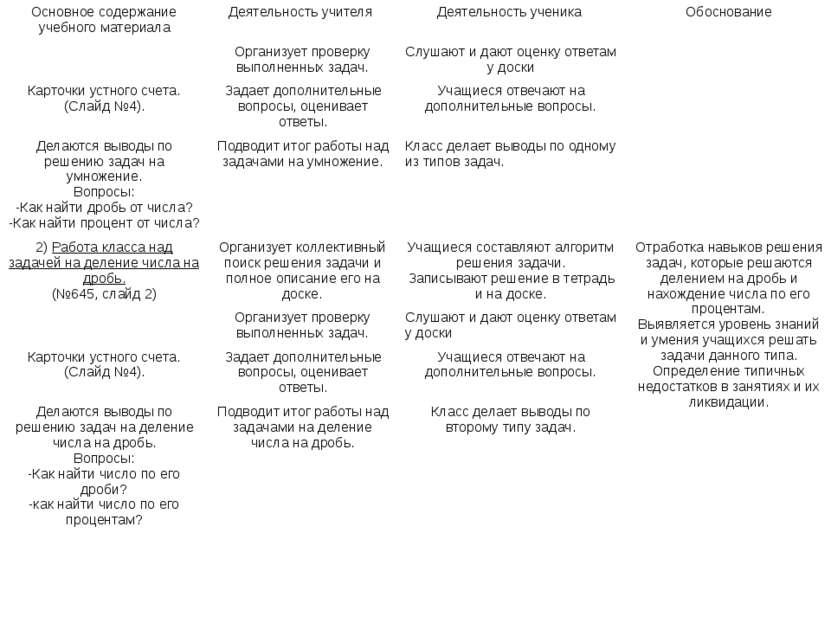 Основное содержание учебногоматериала Деятельностьучителя Деятельностьученика...