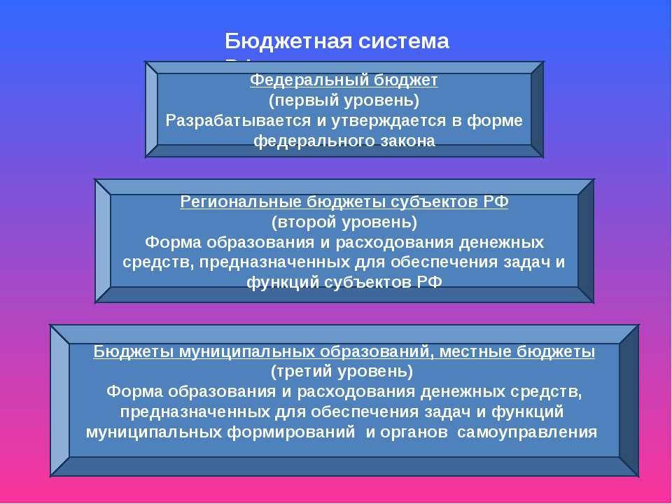 Бюджетная система РФ Федеральный бюджет (первый уровень) Разрабатывается и ут...