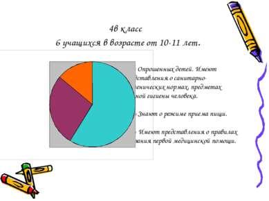 4в класс 6 учащихся в возрасте от 10-11 лет. 51% Опрошенных детей. Имеют пред...