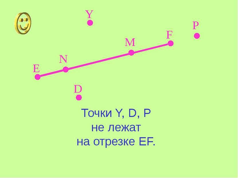 Е F Y P D N M Точки Y, D, P не лежат на отрезке EF.