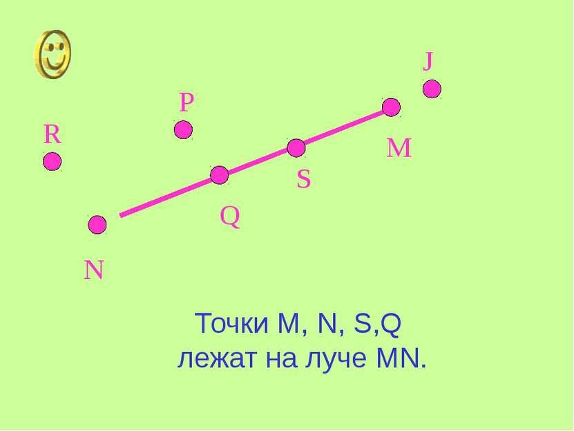 M N S Q P J R Точки M, N, S,Q лежат на луче MN.