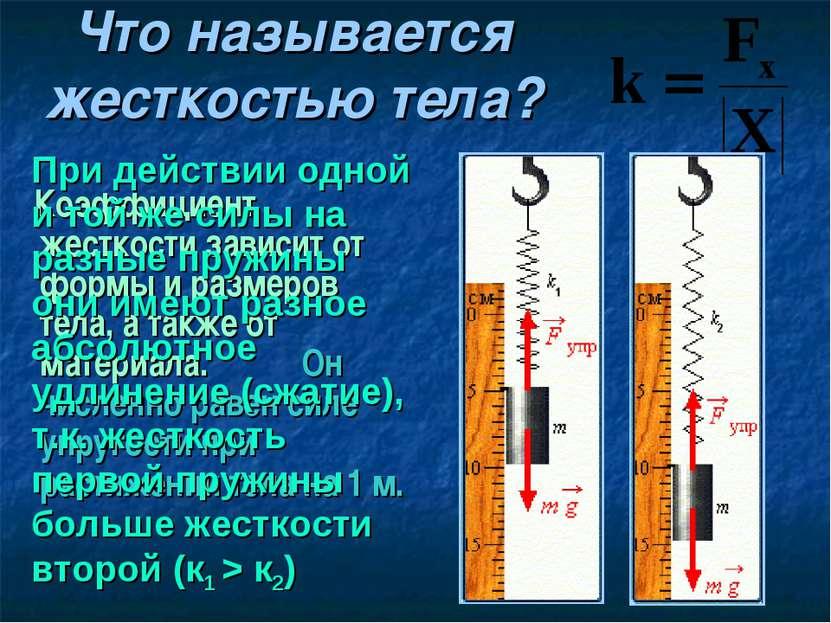 Что называется жесткостью тела? Коэффициент жесткости зависит от формы и разм...