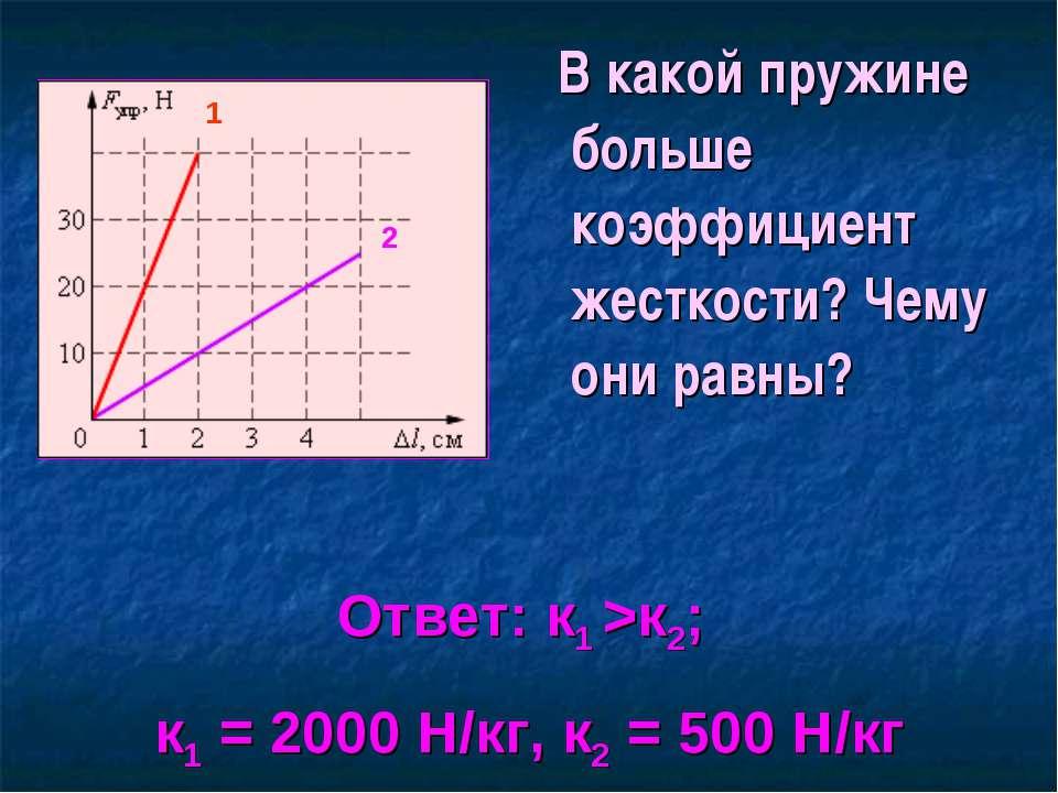 В какой пружине больше коэффициент жесткости? Чему они равны? Ответ: к1 >к2; ...