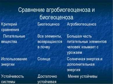 Сравнение агробиогеоценоза и биогеоценоза Критерий сравнения Биогеоценоз Агро...
