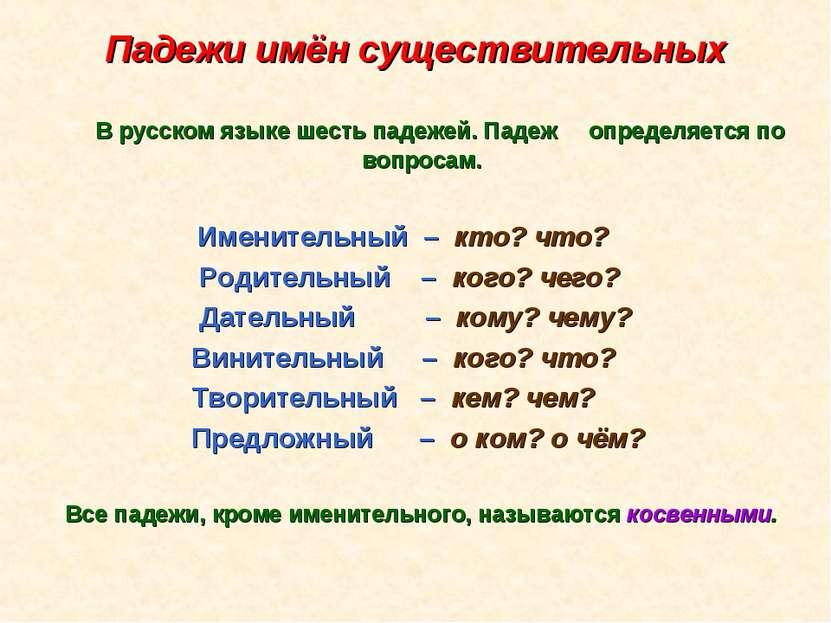 Падежи имён существительных В русском языке шесть падежей. Падеж определяется...