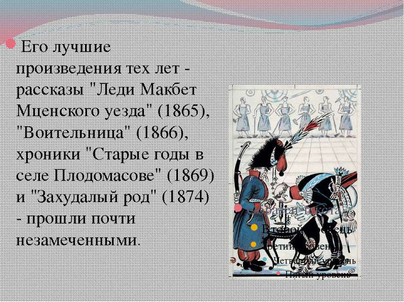 """Его лучшие произведения тех лет - рассказы """"Леди Макбет Мценского уезда"""" (186..."""