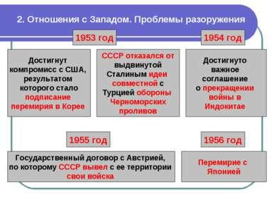 2. Отношения с Западом. Проблемы разоружения 1953 год Достигнут компромисс с ...