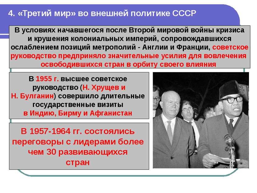 4. «Третий мир» во внешней политике СССР В условиях начавшегося после Второй ...