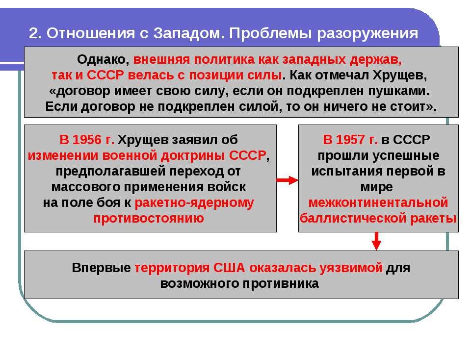 2. Отношения с Западом. Проблемы разоружения Однако, внешняя политика как зап...