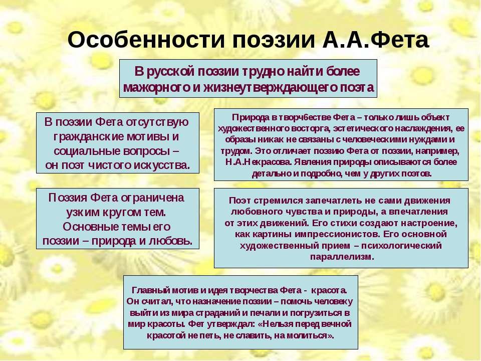Особенности поэзии А.А.Фета Поэзия Фета ограничена узким кругом тем. Основные...