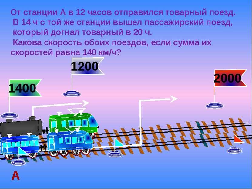 От станции А в 12 часов отправился товарный поезд. В 14 ч с той же станции вы...