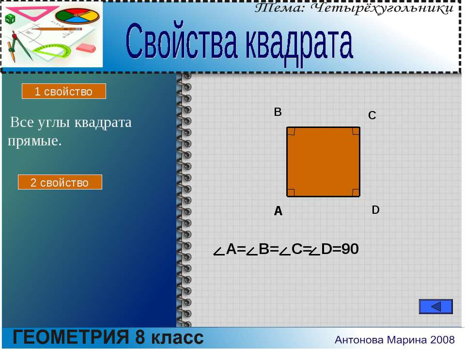 Все углы квадрата прямые. A B C D A= B= C= D=90 1 свойство 2 свойство