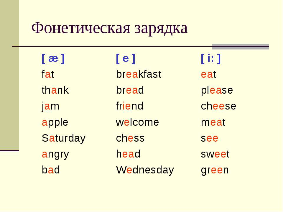 Фонетическая зарядка [ æ ] [ e ] [ i: ] fat breakfast eat thank bread please ...