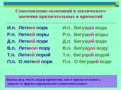 Сопоставление окончаний и лексического значения прилагательных и причастий И....