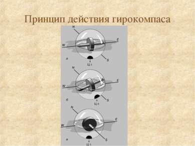 Принцип действия гирокомпаса