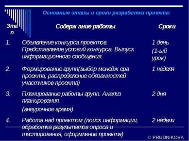 © PRUDNIKOVA Основные этапы и сроки разработки проекта: Этап Содержание работ...
