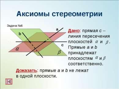 Аксиомы стереометрии с Дано: прямая с – линия пересечения плоскостей и . Прям...