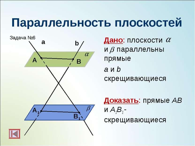 Параллельность плоскостей Дано: плоскости и параллельны прямые а и b скрещива...