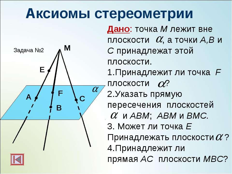 M E F C A B Дано: точка M лежит вне плоскости , а точки A,B и C принадлежат э...