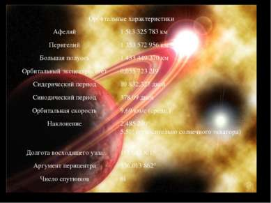 Орбитальные характеристики Афелий 1513325783км Перигелий 1353572956км...