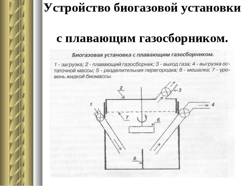 Устройство биогазовой установки с плавающим газосборником.