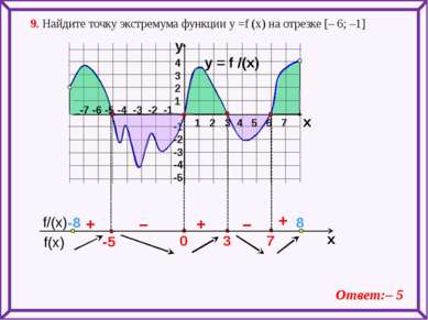 y = f /(x)  4 3 2 1 -1 -2 -3 -4 -5 y x + – – + + 9. Найдите точку экстремума...
