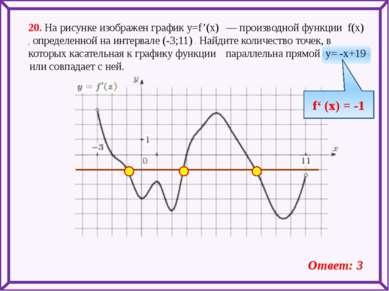 20. На рисунке изображен график y=f'(x) — производной функции f(x) , определ...