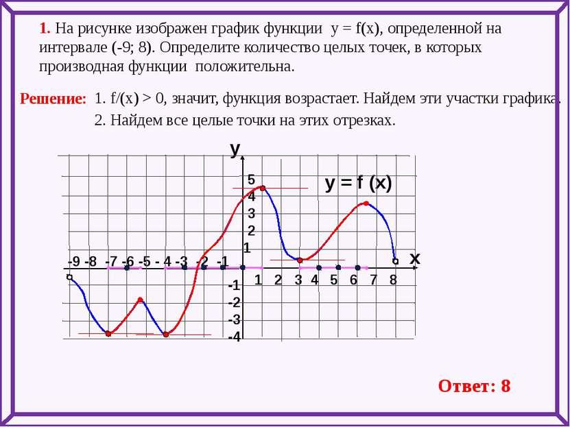 -9 -8 -7 -6 -5 - 4 -3 -2 -1 1 2 3 4 5 6 7 8 1. На рисунке изображен графикфу...