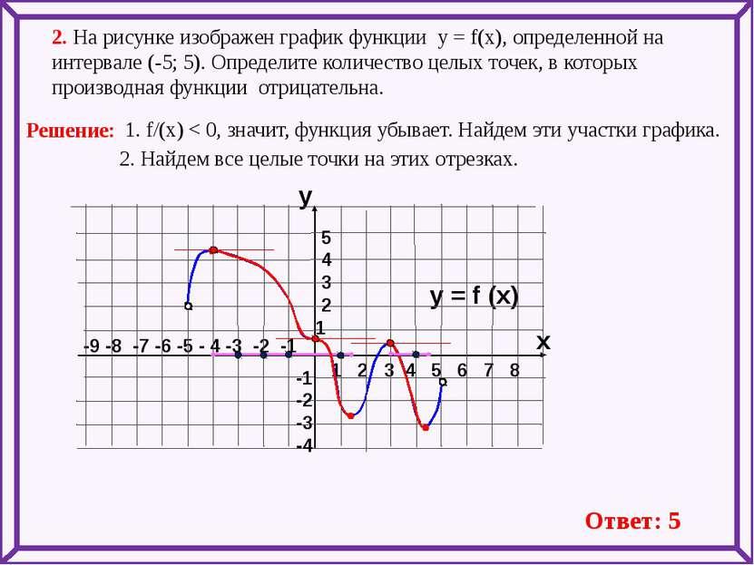 -9 -8 -7 -6 -5 - 4 -3 -2 -1 1 2 3 4 5 6 7 8 2. На рисунке изображен графикфу...