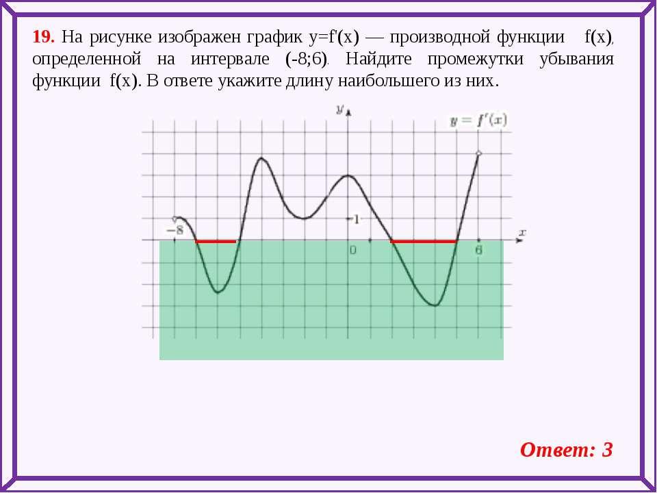 19. На рисунке изображен график y=f'(x) — производной функции f(x), определен...