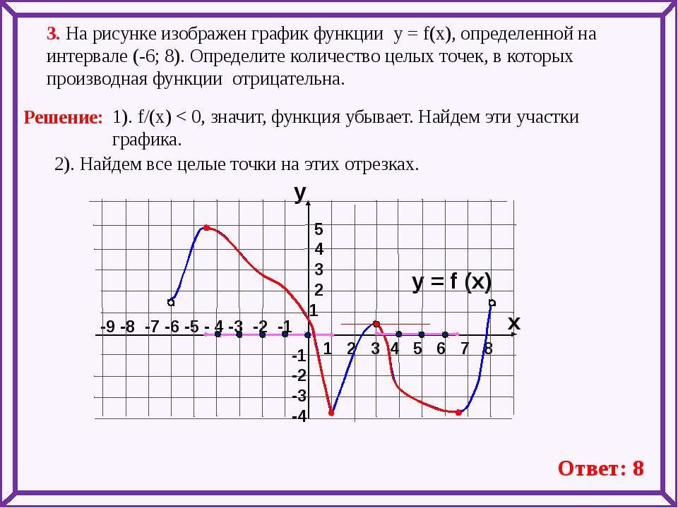 -9 -8 -7 -6 -5 - 4 -3 -2 -1 1 2 3 4 5 6 7 8 3. На рисунке изображен графикфу...