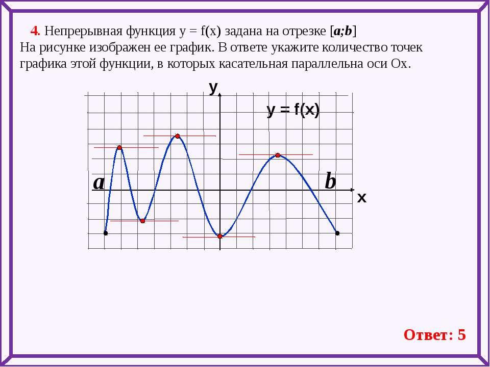 4. Непрерывная функция у = f(x) задана на отрезке [a;b] На рисунке изображен ...