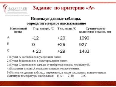 Используя данные таблицы, определите верное высказывание Задание по критерию ...