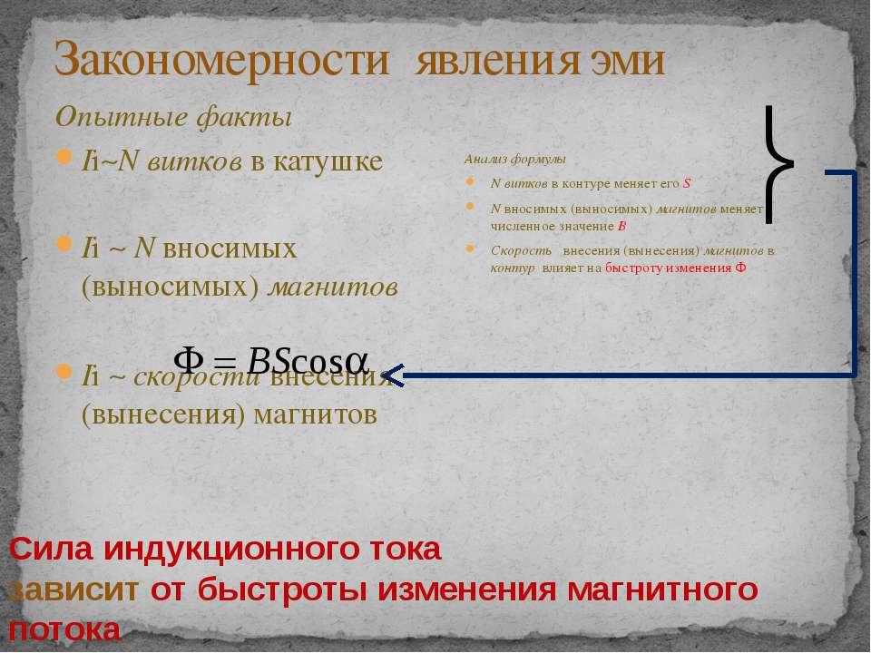 Закономерности явления эми Опытные факты Ii N витков в катушке Ii N вносимых ...