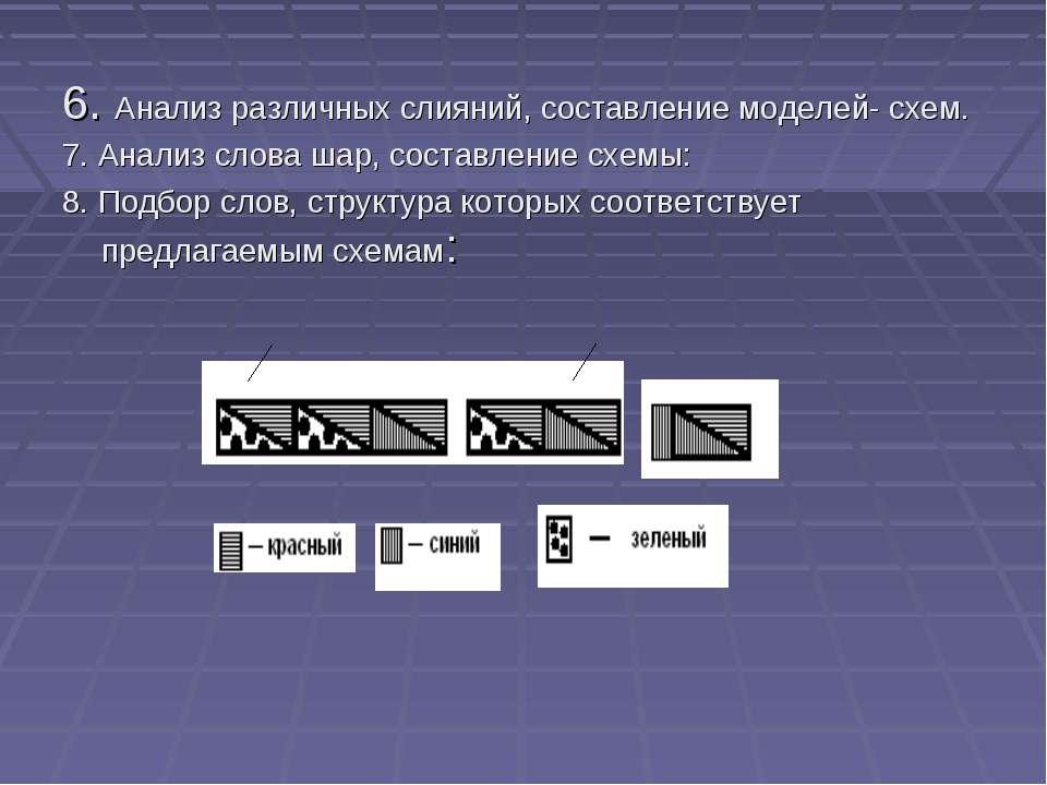 6. Анализ различных слияний, составление моделей- схем. 7. Анализ слова шар, ...