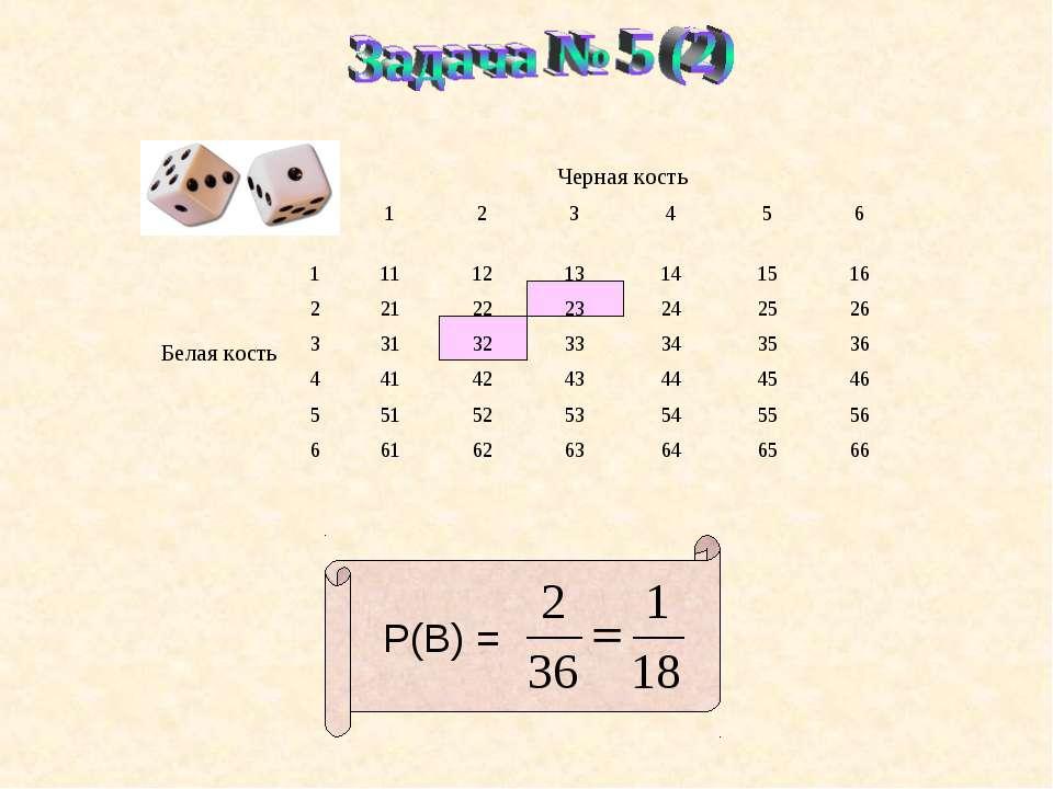 Р(В) = Черная кость 1 2 3 4 5 6 Белая кость 1 11 12 13 14 15 16 2 21 22 23 24...