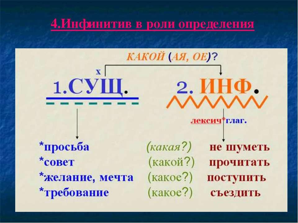 4.Инфинитив в роли определения