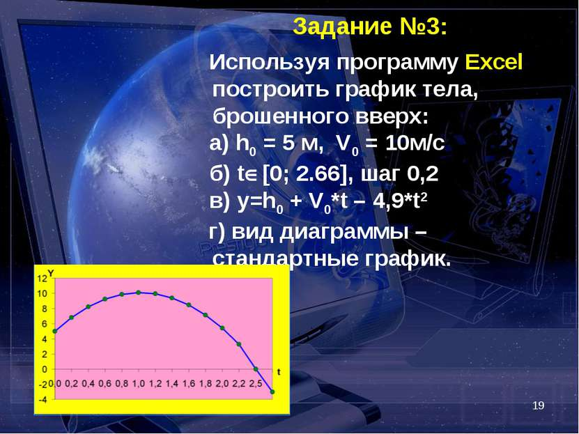 * Задание №3: Используя программу Excel построить график тела, брошенного вве...
