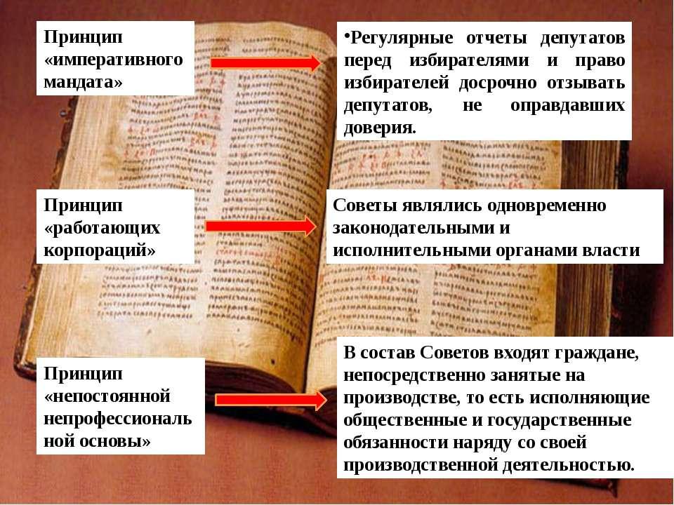 Принцип «императивного мандата» Регулярные отчеты депутатов перед избирателям...