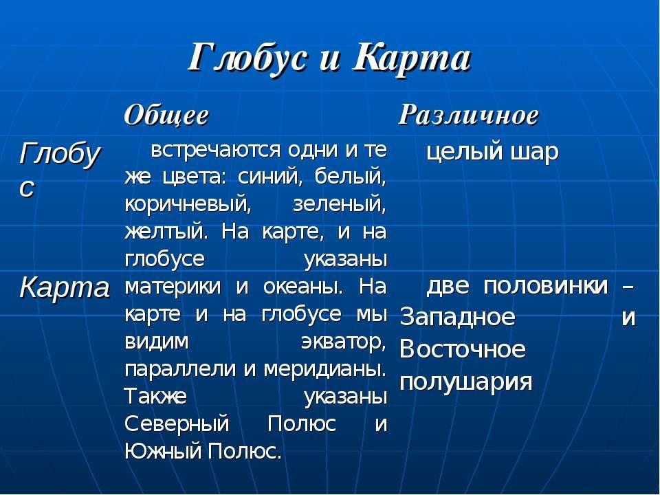 Глобус и Карта Общее Различное Глобус встречаются одни и те же цвета: синий, ...