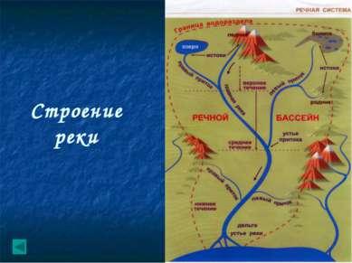 Уклон и падение реки Падение реки – это превышение истока над устьем. Выражен...