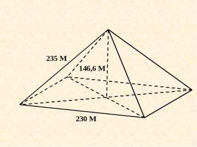 230 М 146,6 М 235 М