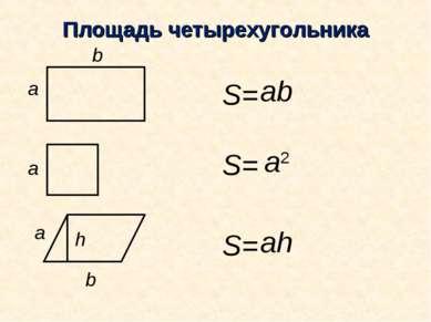 Площадь четырехугольника a b a b h S= S= S= ab a2 ah a