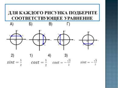 А) Б) В) Г) 2) 1) 4) 3)