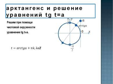 Решим при помощи числовой окружности уравнение tg t=a.