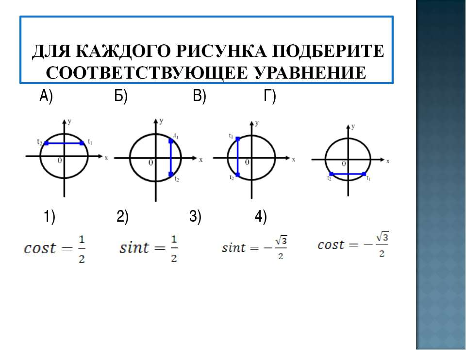 А) Б) В) Г) 1) 2) 3) 4)