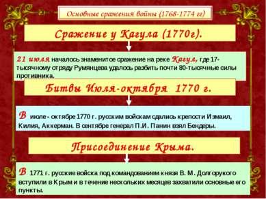 21 июля началось знаменитое сражение на реке Кагул, где 17-тысячному отряду Р...